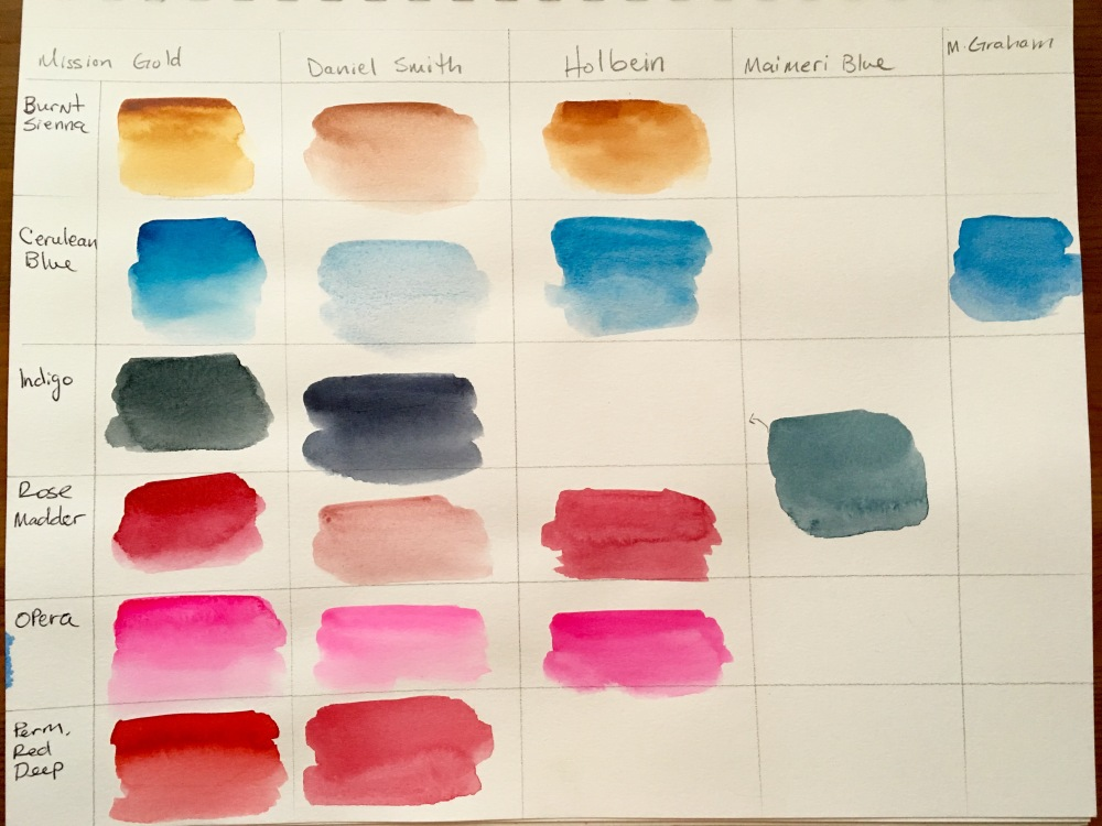 Comparison watercolor swatches of Mission Gold, Daniel Smith, Holbein, Maimeri Blue, M. Graham