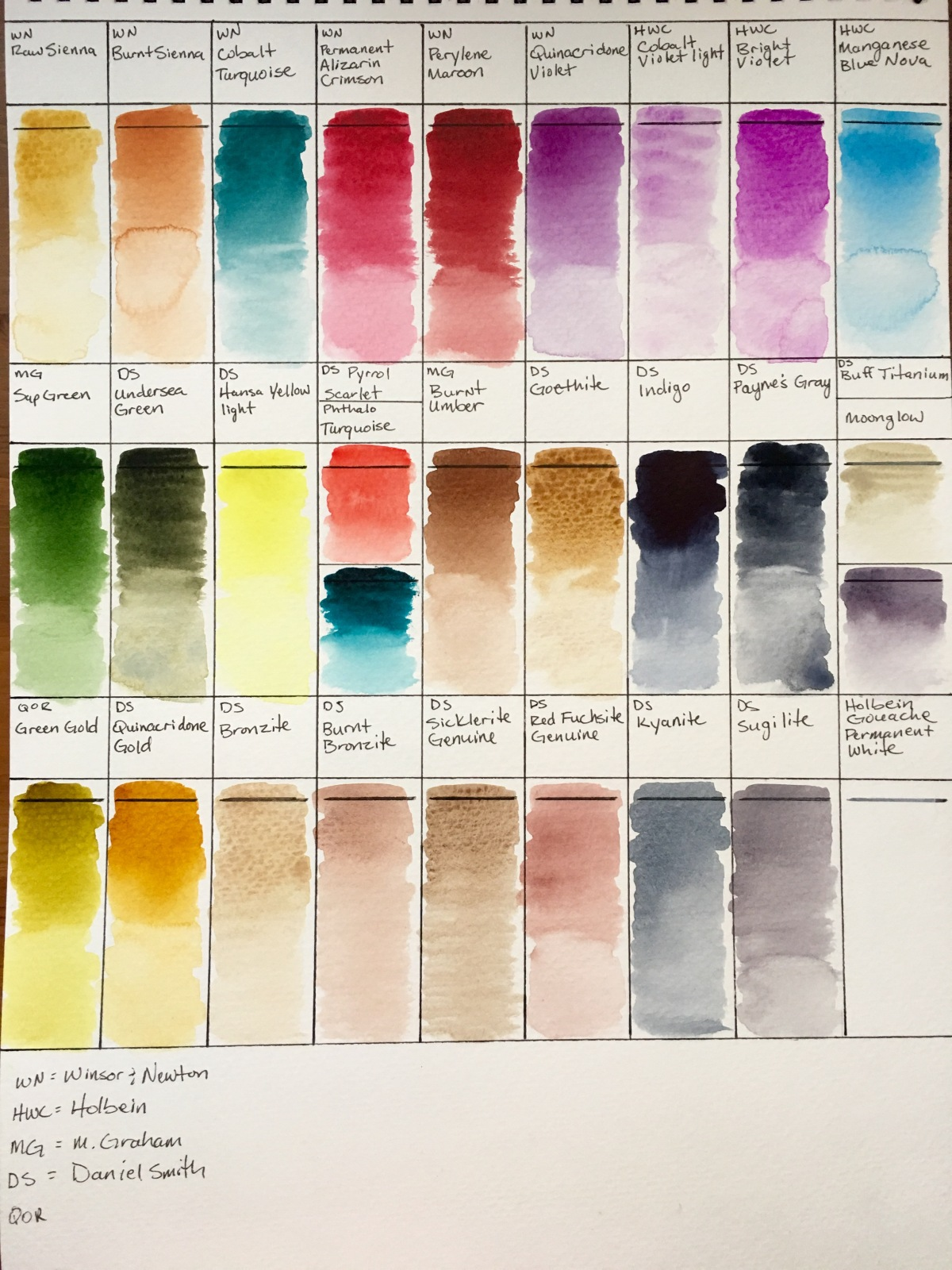Winsor & Newton, Holbein, Daniel Smith, Qor, M. Graham watercolor swatches for a travel palette