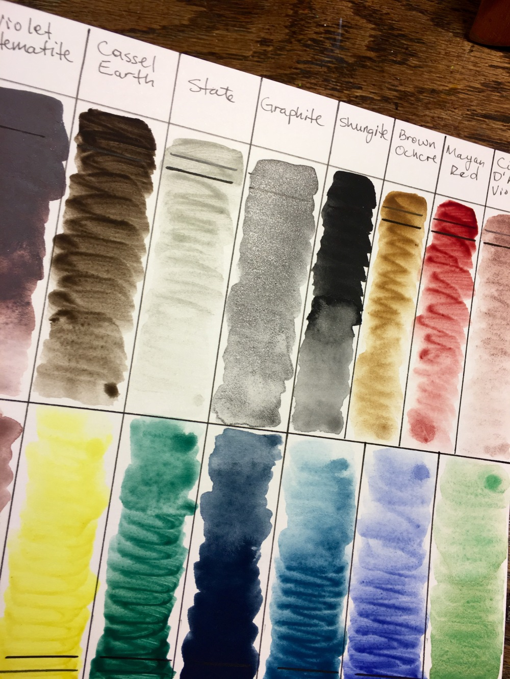 Fresh watercolor swatch of Greenleaf & Blueberry watercolors, Graphite shimmer