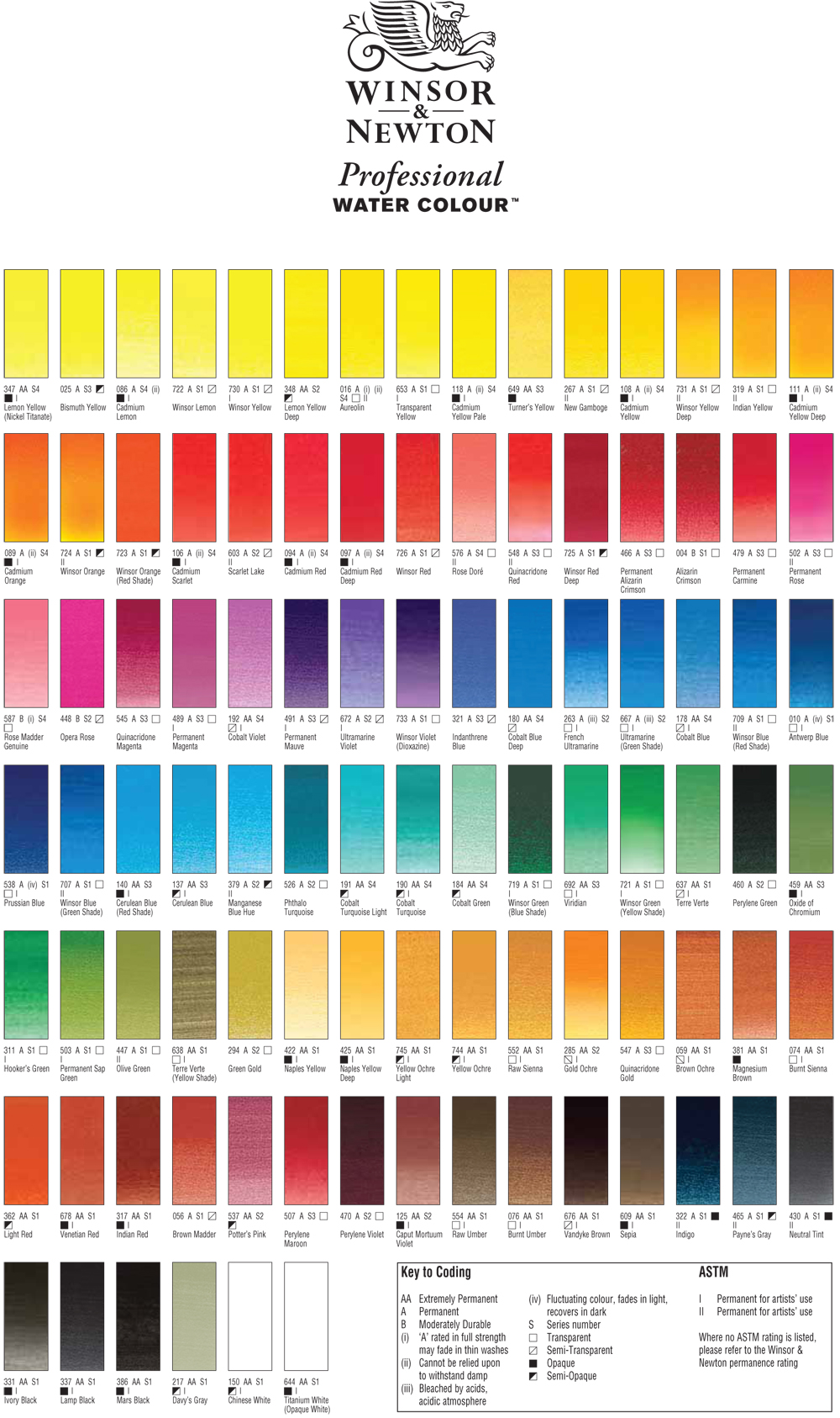 Winsor & Newton color chart