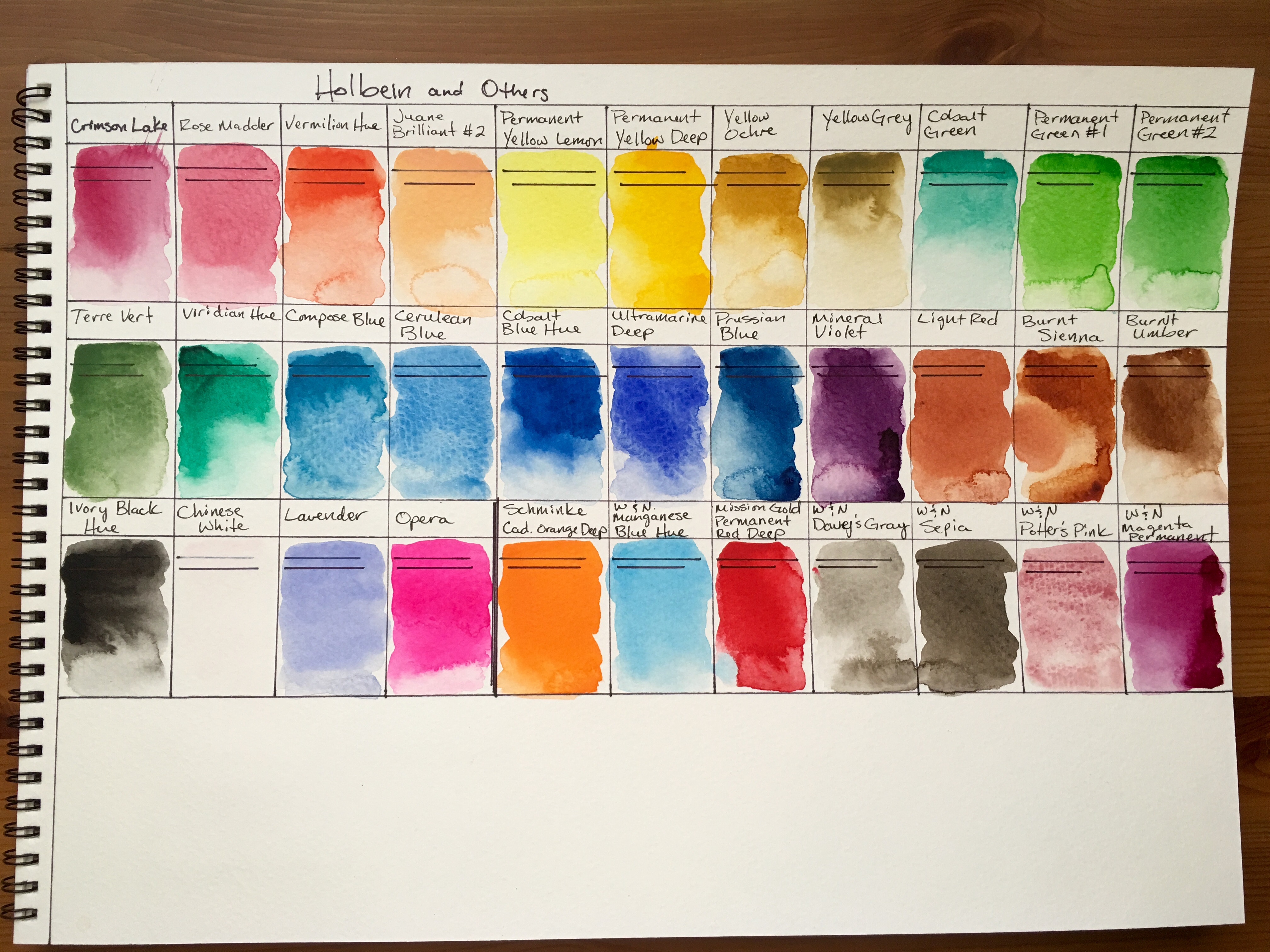Chart of hair colors