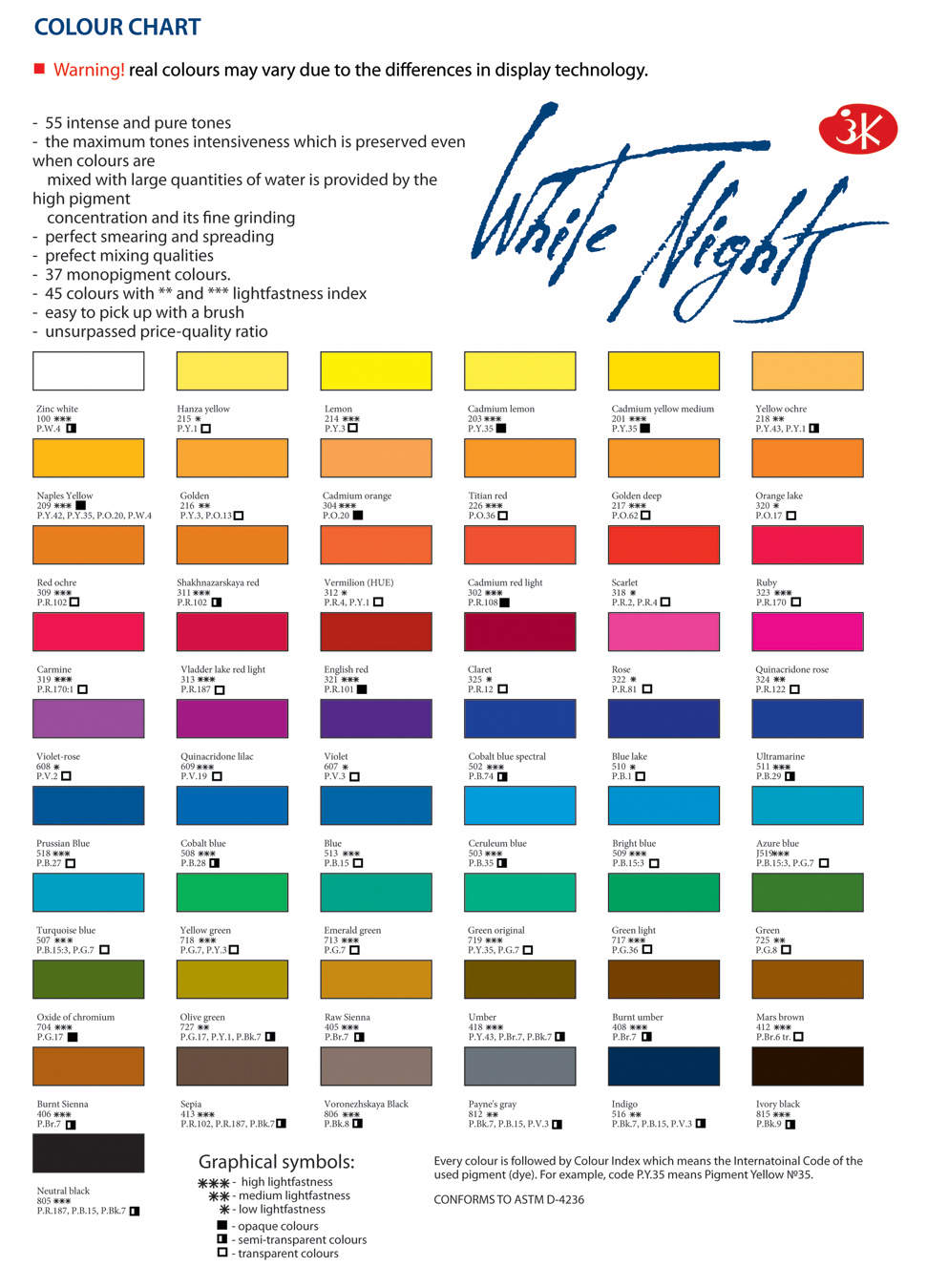 Doodlewash doodlewash review white nights watercolours white nights watercolour chart geenschuldenfo Image collections