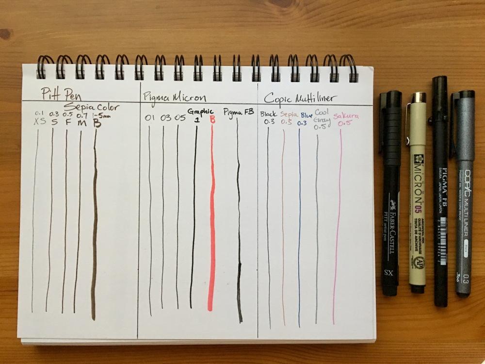 faber-castel pitt artist pen, pigma micron pen, pigma professional brush pen, copic multiliner, line example